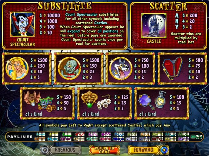 Count Spectacular by No Deposit Casino Guide