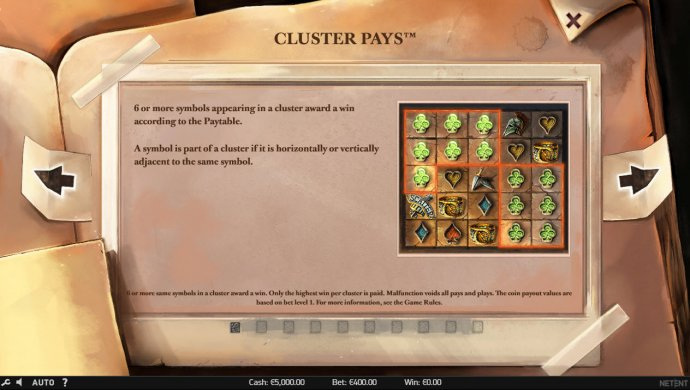 Cluster Pays by No Deposit Casino Guide