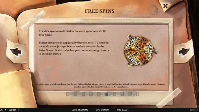 Lost Relics by No Deposit Casino Guide