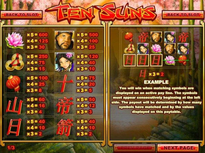 Ten Suns by No Deposit Casino Guide