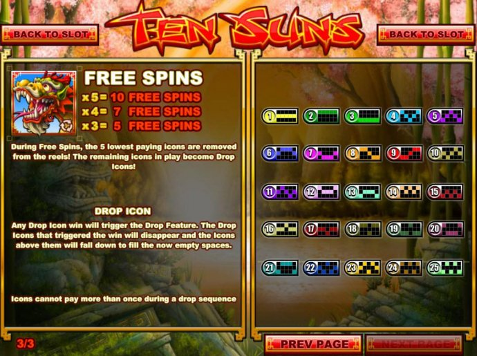 Free Spins Rules and Payline Diagrams 1-25 by No Deposit Casino Guide