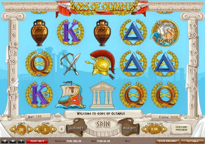 Gods of Olympus by No Deposit Casino Guide