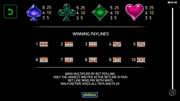 Paylines 1-10 by No Deposit Casino Guide