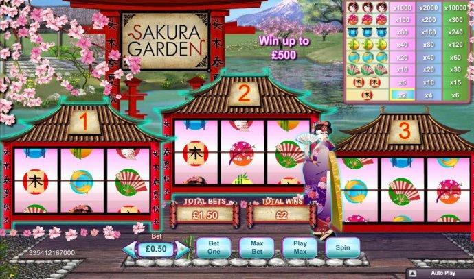 Sakura Garden by No Deposit Casino Guide