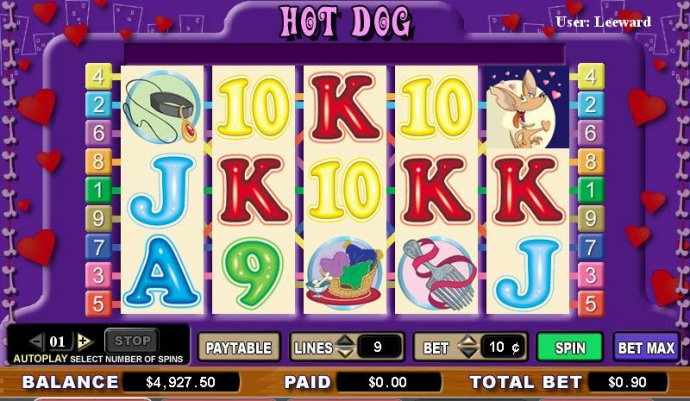 Hot Dog by No Deposit Casino Guide