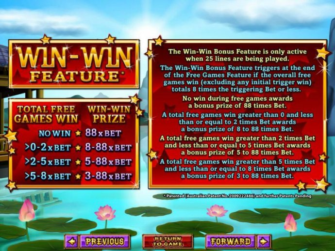 The Win-Win Bonus Feature rules by No Deposit Casino Guide