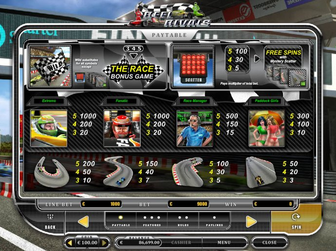 Reel Rivals by No Deposit Casino Guide