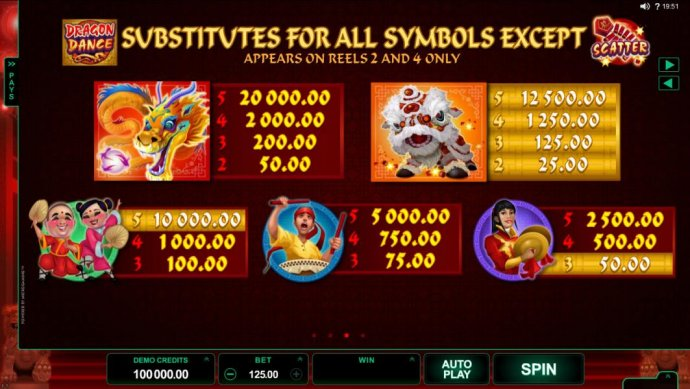 High value slot game symbols paytable - The Dragon Dance game logo is the games wild symbol an substitutes for all symbols except the firecracker scatter symbol. - No Deposit Casino Guide