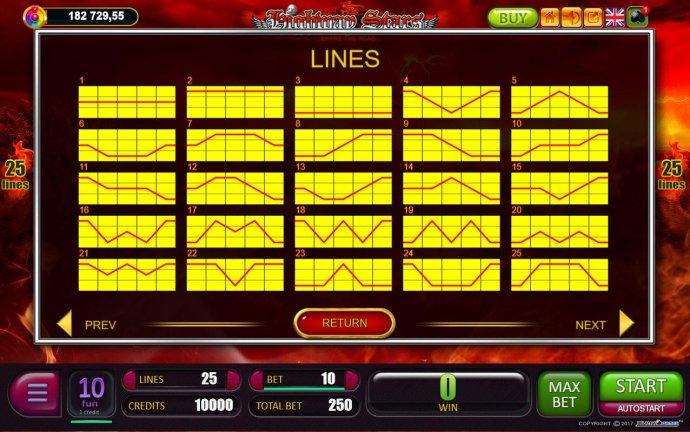 No Deposit Casino Guide image of Highway Stars