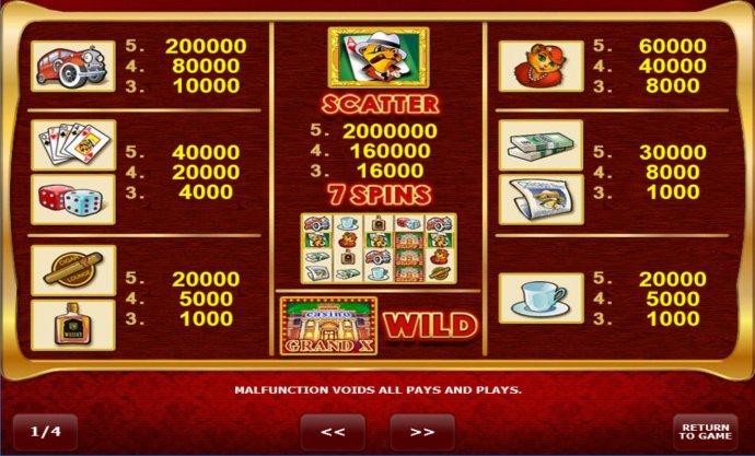 Slot game symbols paytable. by No Deposit Casino Guide