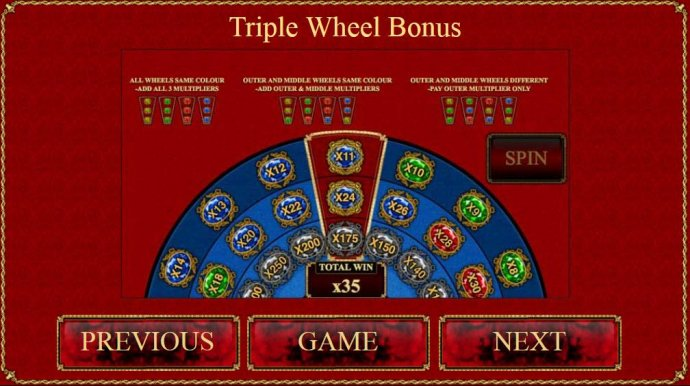Rubies and Sapphires by No Deposit Casino Guide