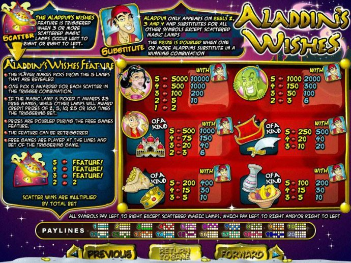 Slot game symbols paytable featuring Arabian knights inspired icons. by No Deposit Casino Guide