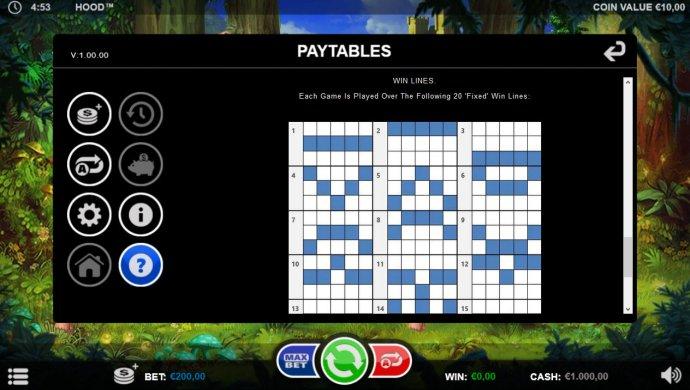 Paylines 1-15 - No Deposit Casino Guide