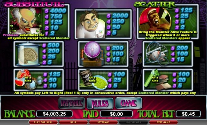 Mad Professor by No Deposit Casino Guide