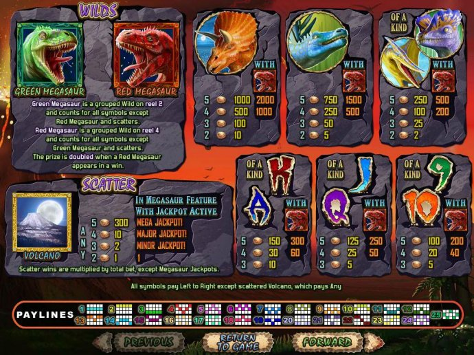 Slot game symbols paytable featuring dinosaur themed icons. - No Deposit Casino Guide