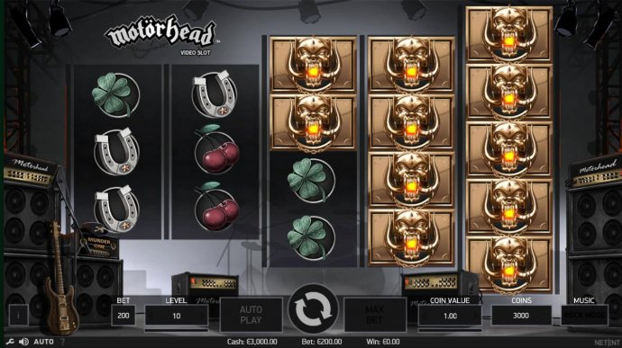Motorhead by No Deposit Casino Guide