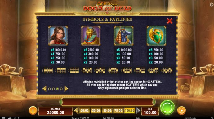 No Deposit Casino Guide image of Cat Wilde and the Doom of Dead