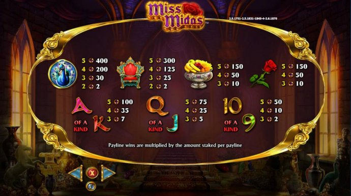 No Deposit Casino Guide image of Miss Midas