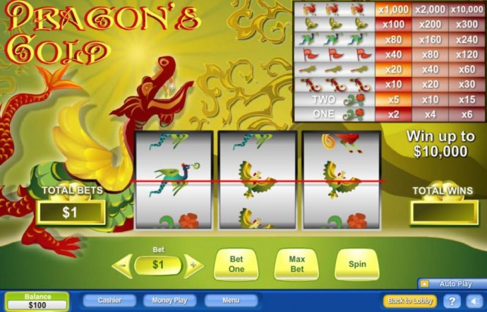 No Deposit Casino Guide image of Dragon's Gold
