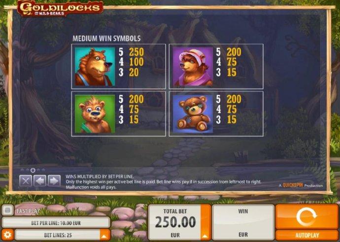 Goldilocks by No Deposit Casino Guide