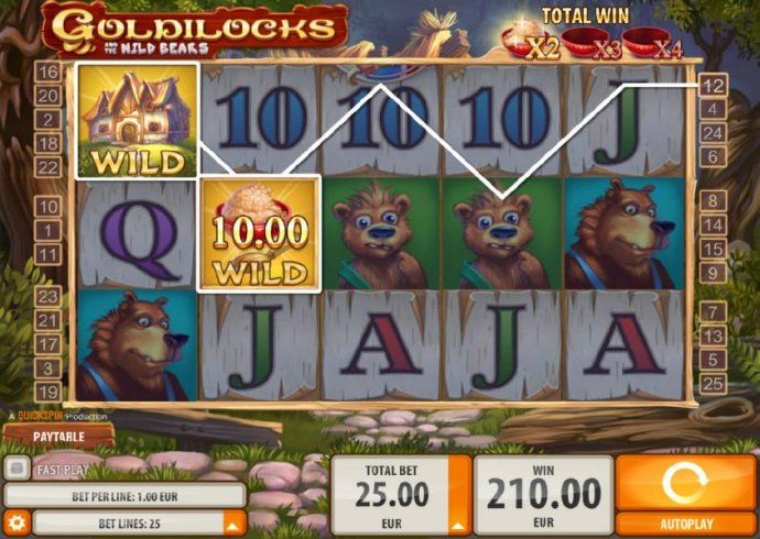 Multiple winning paylines triggered by a pair of wild symbols - No Deposit Casino Guide