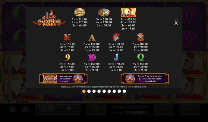 No Deposit Casino Guide image of Maximus Payus