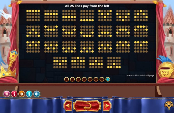 No Deposit Casino Guide image of The Royal Family