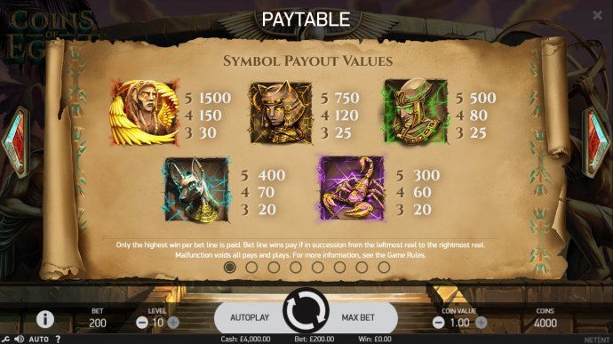 No Deposit Casino Guide image of Coins of Egypt