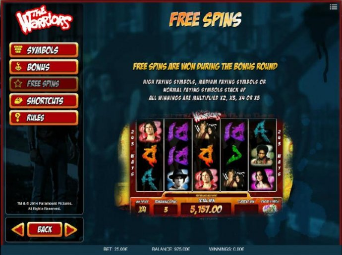 The Warriors by No Deposit Casino Guide