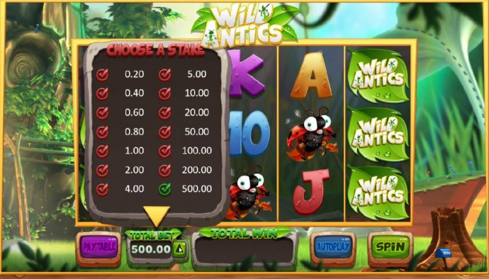 Wild Antics by No Deposit Casino Guide