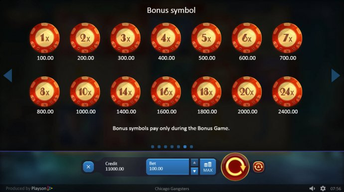 Chicago Gangsters by No Deposit Casino Guide