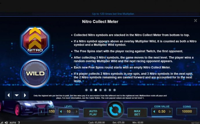 Nitro Collect Meter - Collected Nitro symbols are stacked in the Nitro Collect Meter from the bottom to top. If a Nitro symbol appears above an overlay multiplier wild, it is counted as both a Nitro symbol and a  multiplier wild symbol. The free spins sta