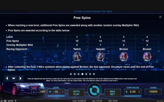 No Deposit Casino Guide image of Drive Multiplier Mayhem