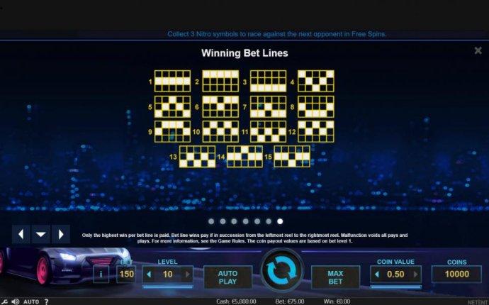 Drive Multiplier Mayhem by No Deposit Casino Guide