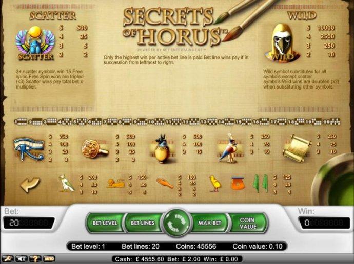 Secret Of Horus by No Deposit Casino Guide