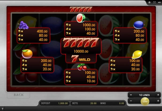 77777 by No Deposit Casino Guide