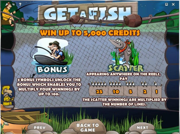 Get A Fish by No Deposit Casino Guide