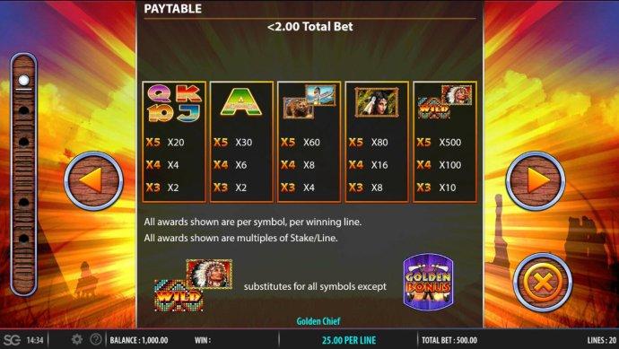 No Deposit Casino Guide image of Golden Chief