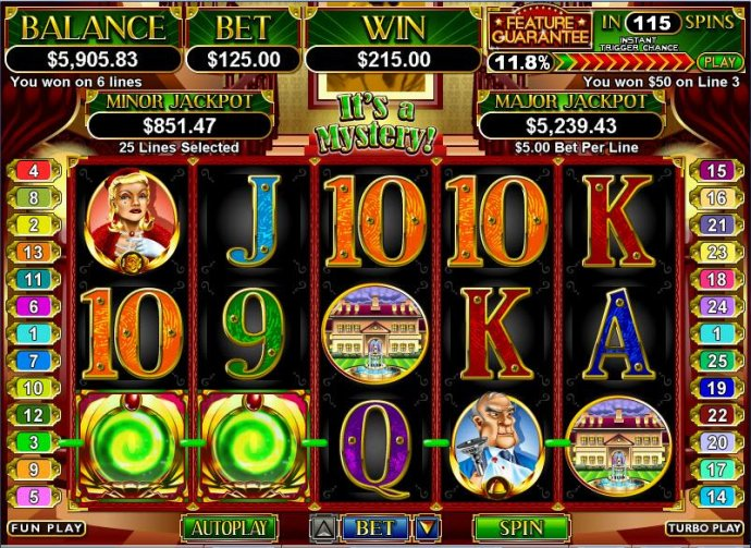 It's a Mystery by No Deposit Casino Guide