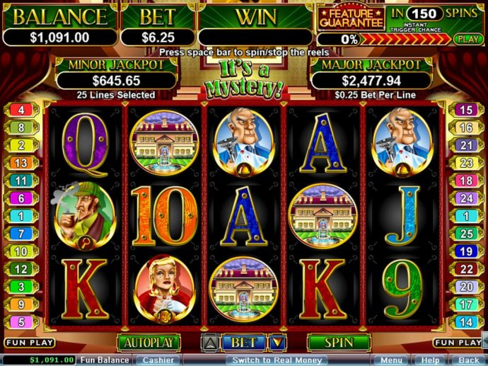 No Deposit Casino Guide image of It's a Mystery