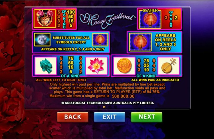 High value slot game symbols paytable - This game has a Return To Player (RTP) of 94.74%. Maximum win for a single game is $500,000. by No Deposit Casino Guide