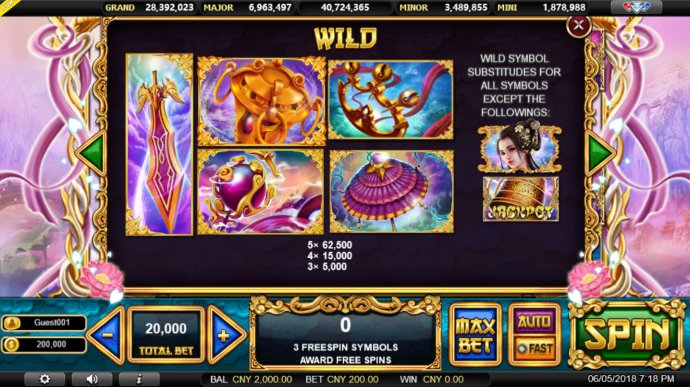 No Deposit Casino Guide image of Sacred Relics