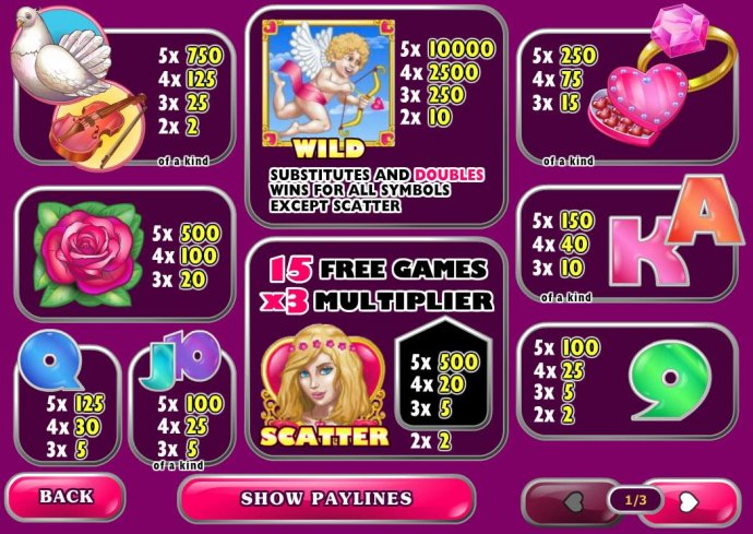 No Deposit Casino Guide - Slot game symbols paytable featuring love inspired icons.