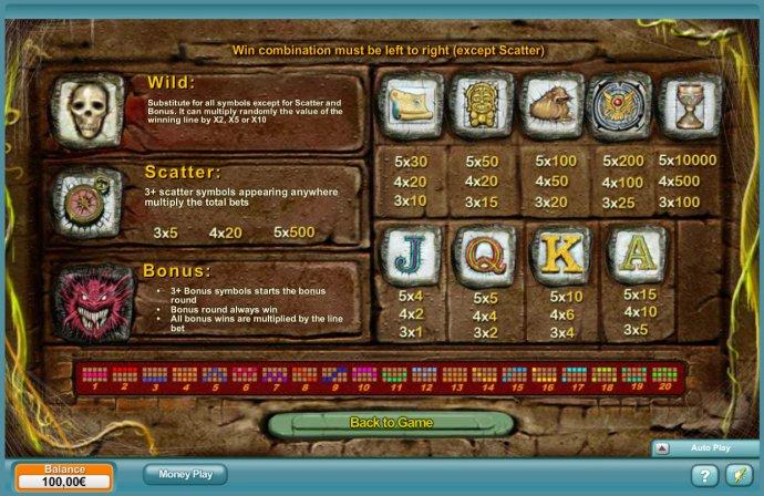 Adventure Jack by No Deposit Casino Guide