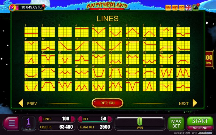 No Deposit Casino Guide - Paylines 1-50