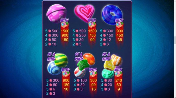 Crazy Pop by No Deposit Casino Guide