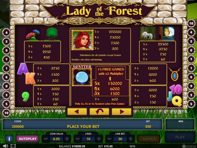 No Deposit Casino Guide image of Lady of the Forest