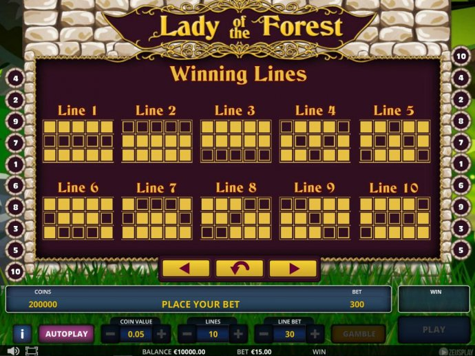 Lady of the Forest by No Deposit Casino Guide
