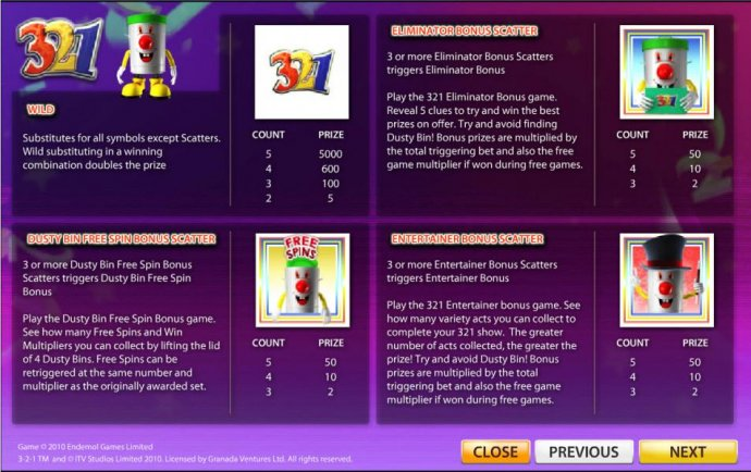 321 by No Deposit Casino Guide