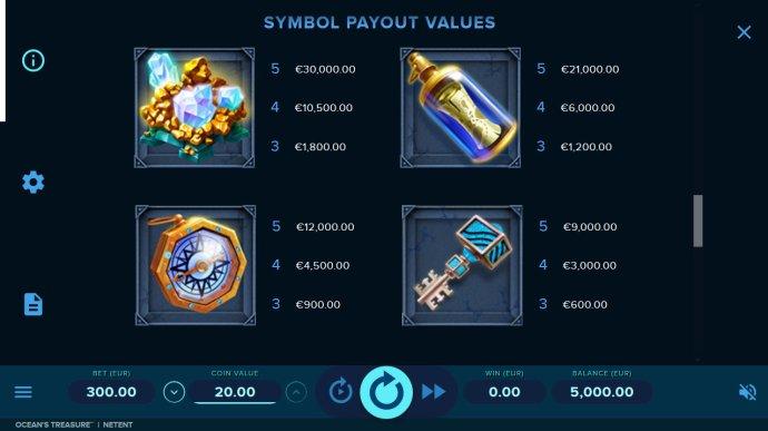 No Deposit Casino Guide image of Ocean's Treasure